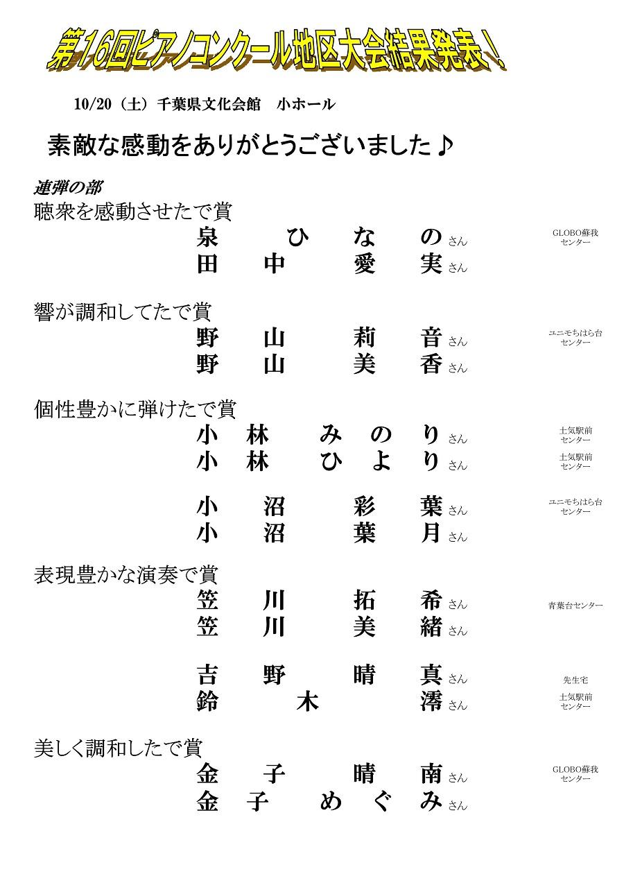 第16回Pコン地区大会結果(千葉)_03