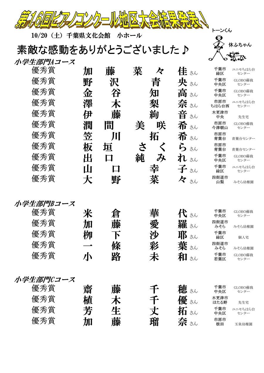 第16回Pコン地区大会結果(千葉)_01