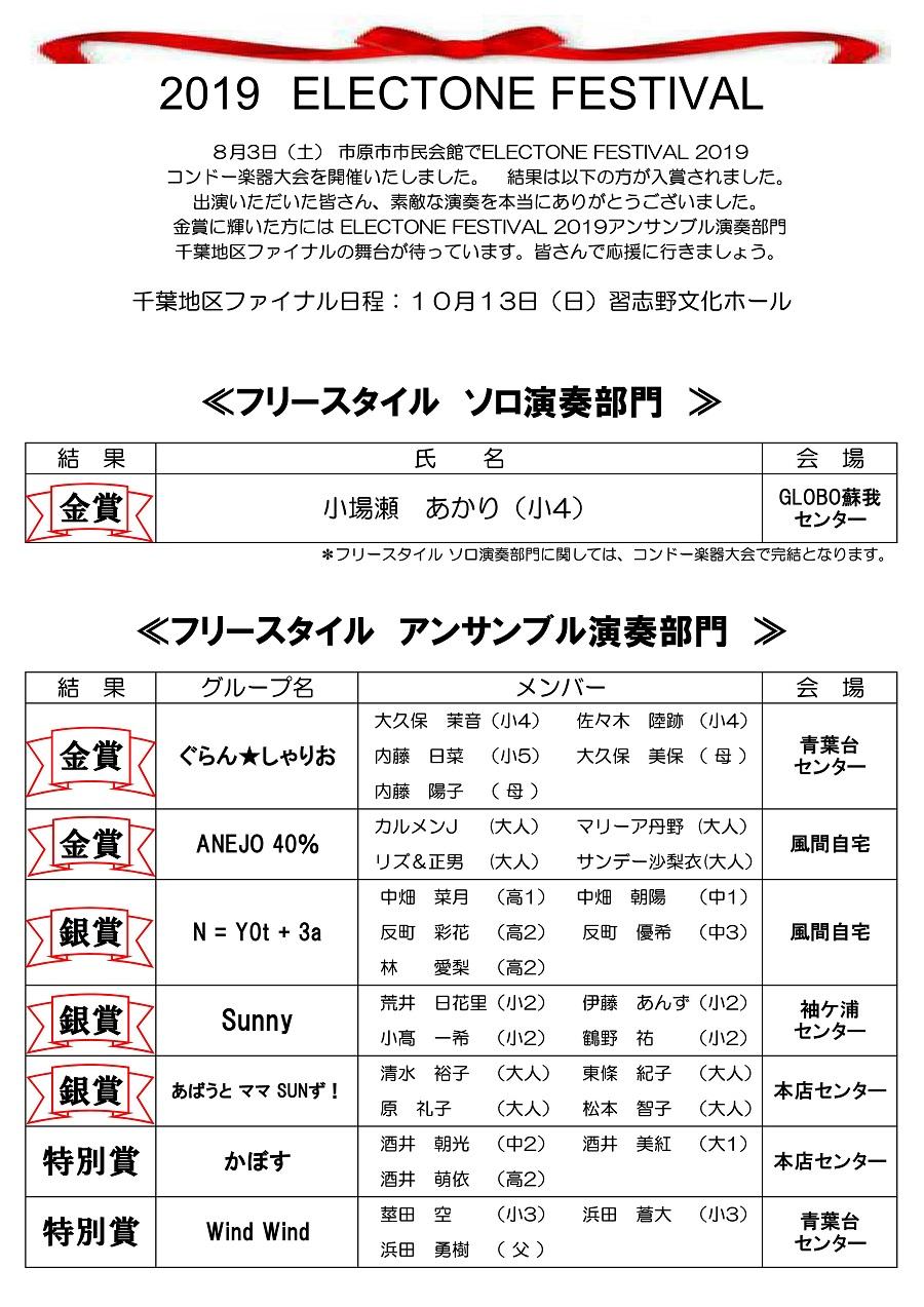 2019アンサンブル店大会結果_1