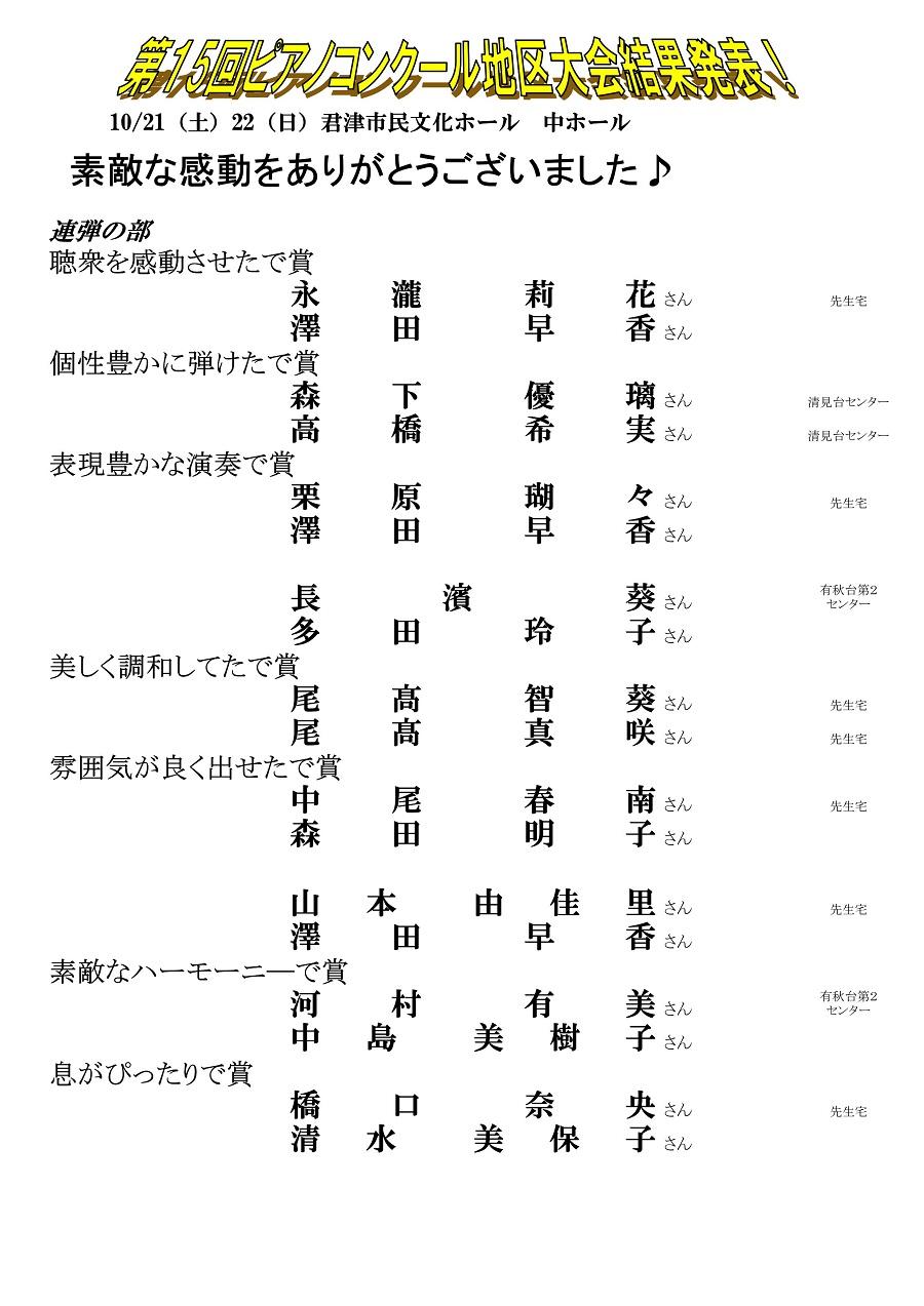 第15回Pコン地区大会結果(木更津)_01