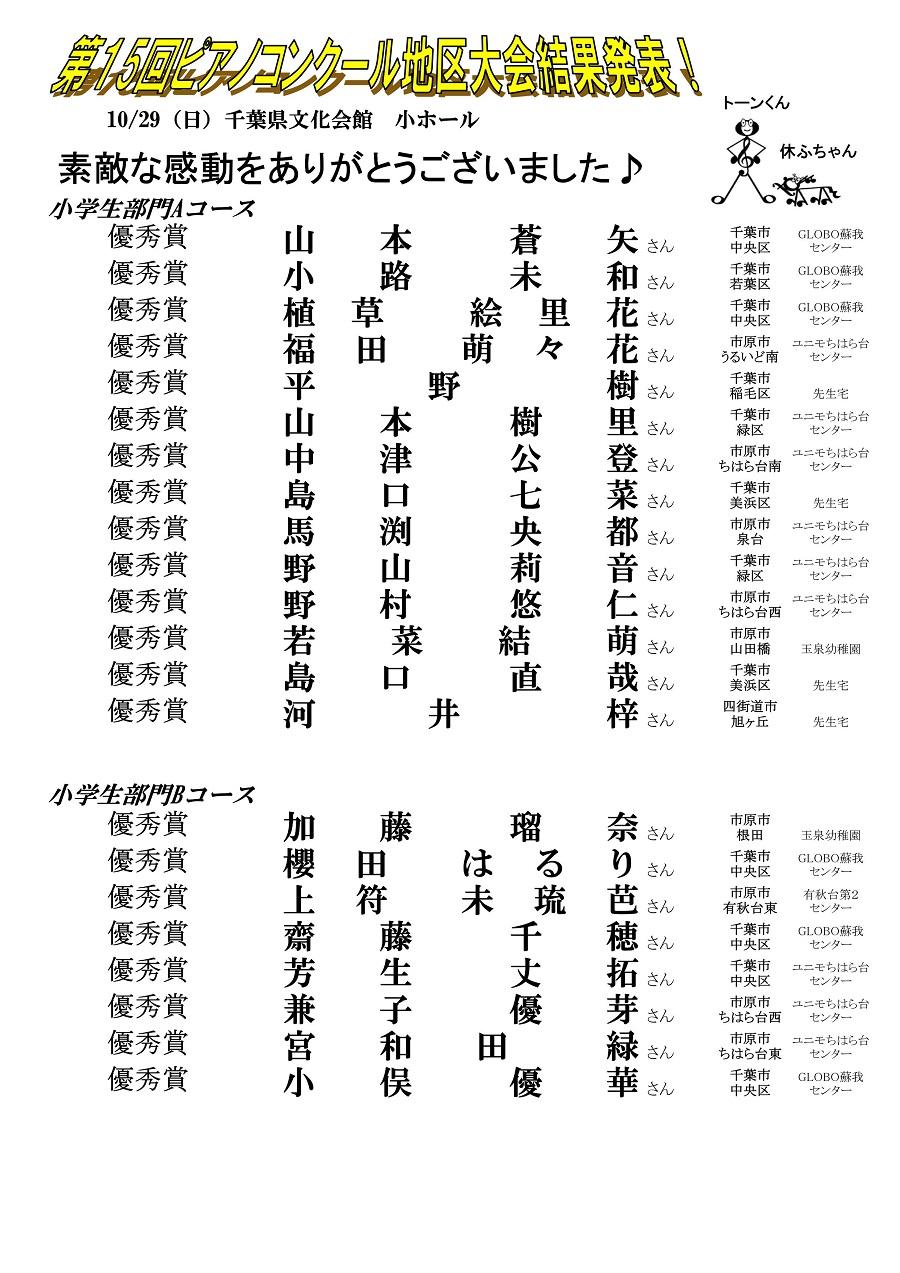 第15回Pコン地区大会結果(千葉)1_01