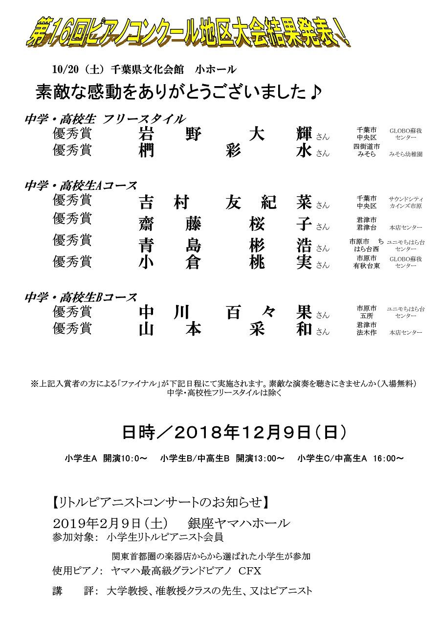 第16回Pコン地区大会結果(千葉)_02