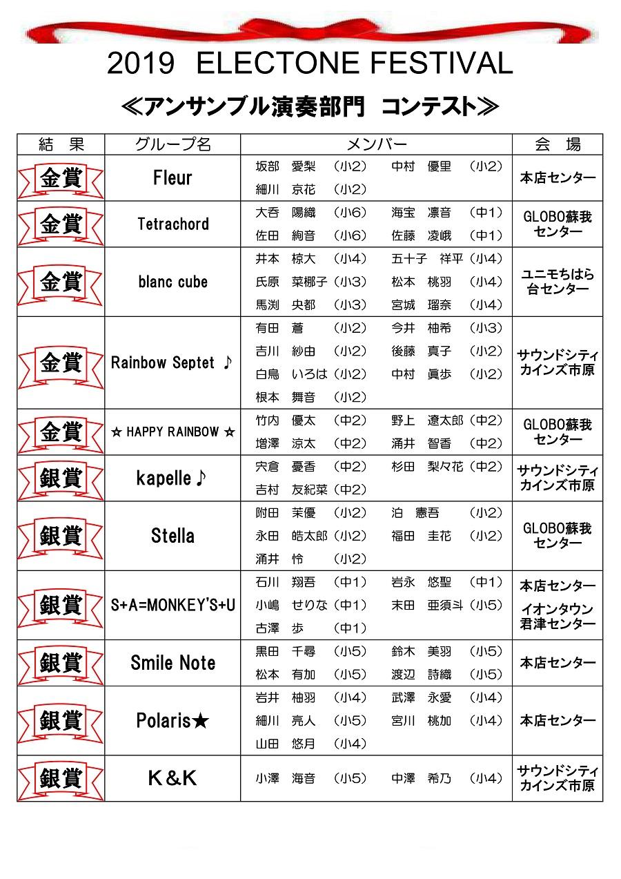 2019アンサンブル店大会結果_2