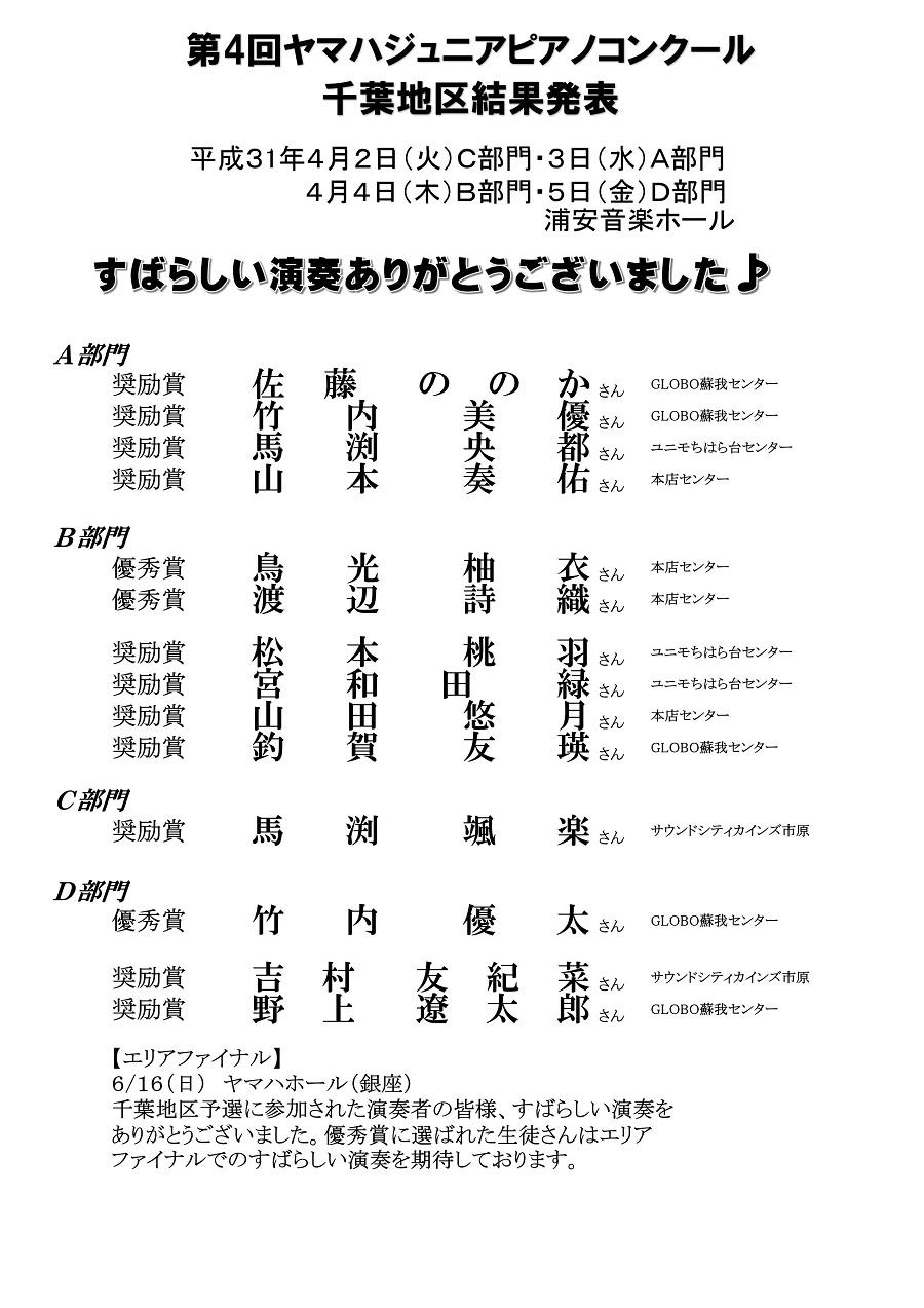 4回ジュニアピアノコンクール千葉地区大会結果_01