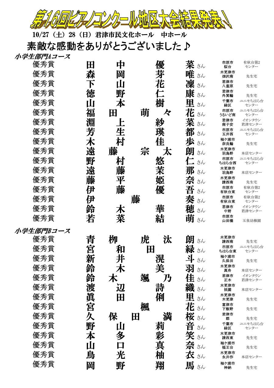 第16回Pコン地区大会結果(木更津)1_02