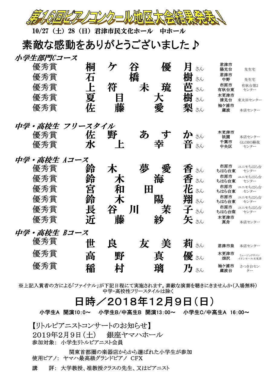 第16回Pコン地区大会結果(木更津)2_01