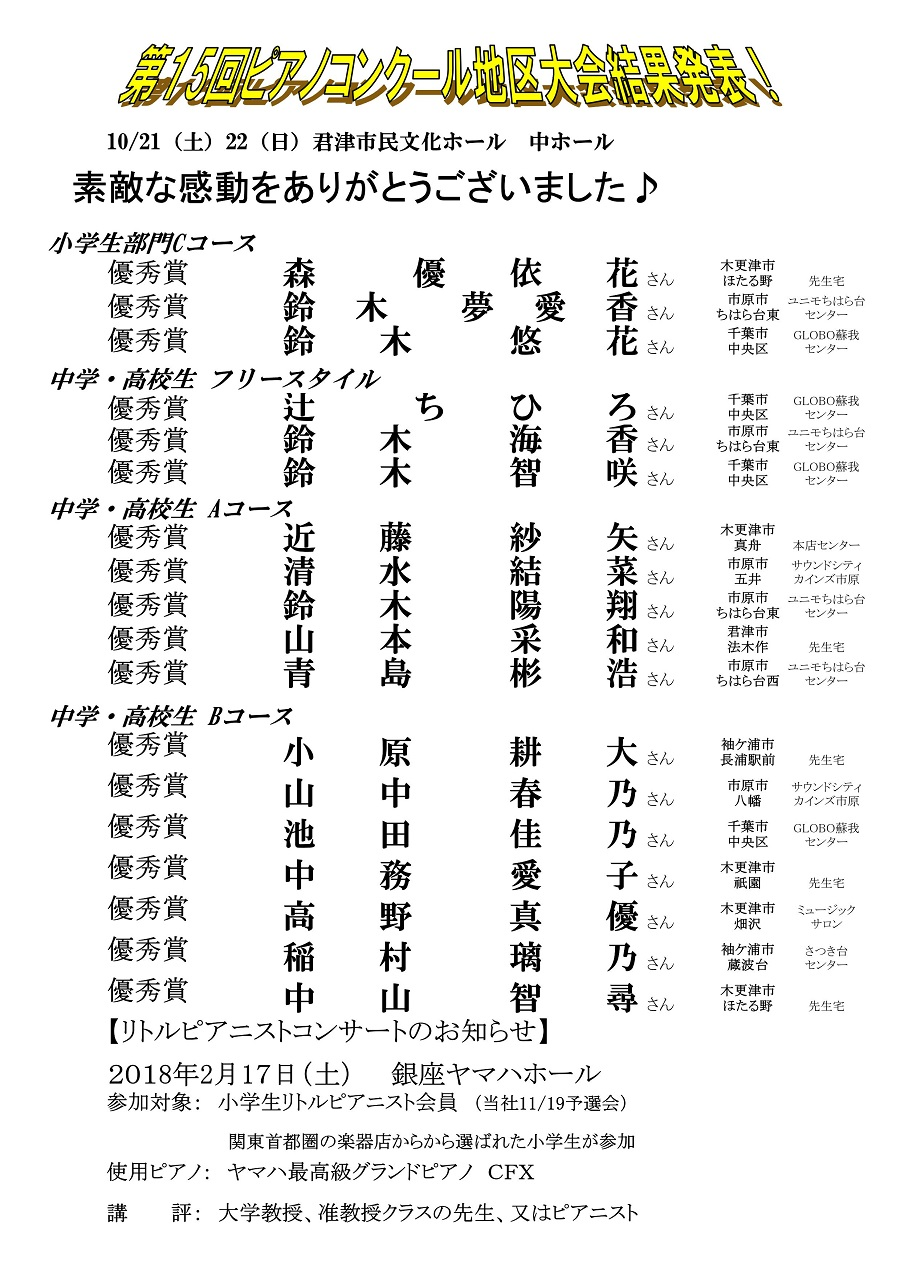 第15回Pコン地区大会結果(木更津)2_01